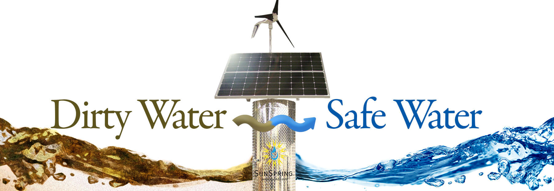 Home Innovative Water Technologies